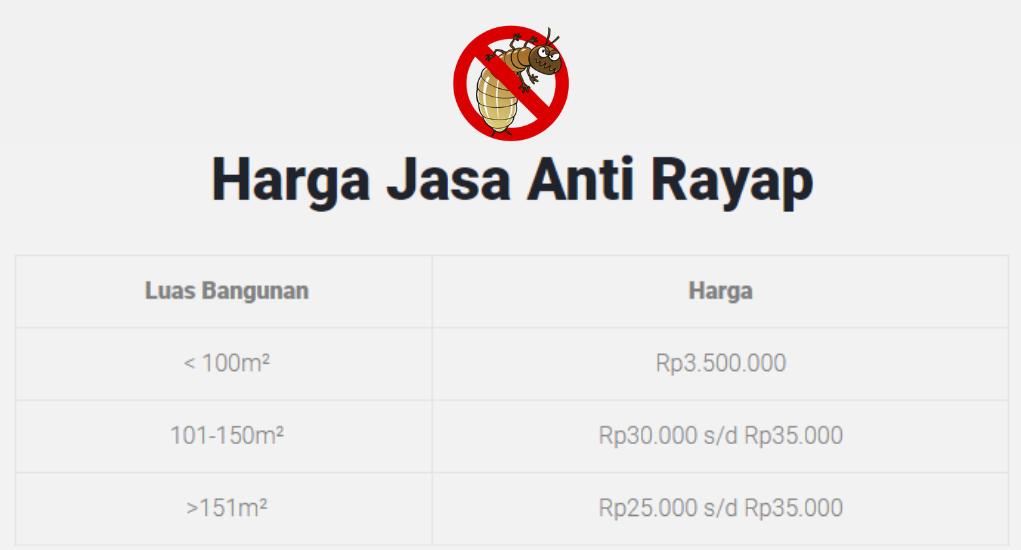Harga Jasa Anti Rayap